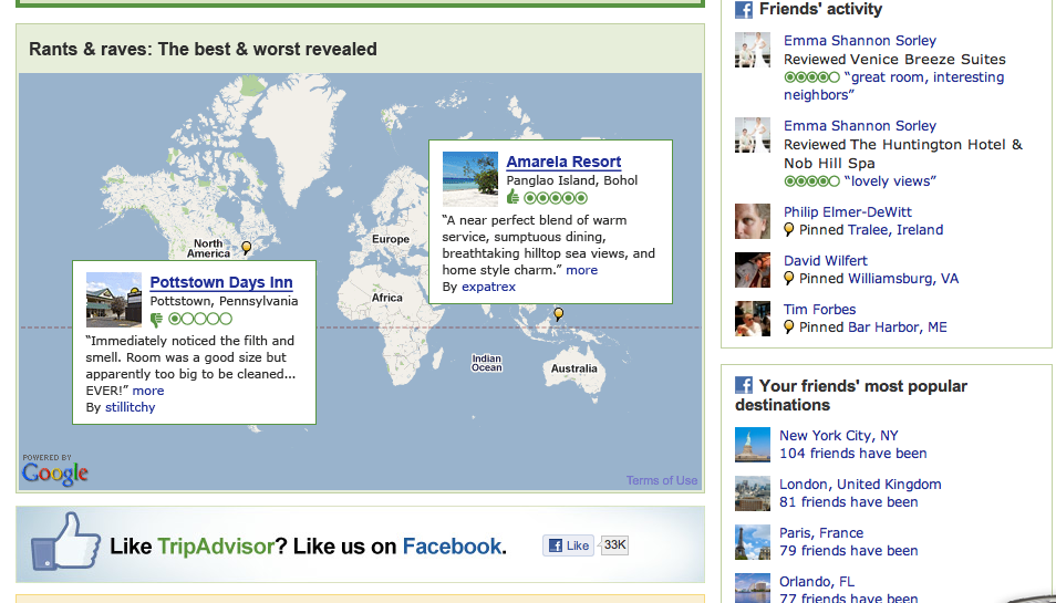 Screen shot 2010 12 21 at 12.38.05 PM Facebook partners with TripAdvisor for instant personalization