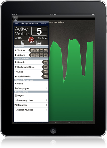 Screen3 Analytics app ClickyTouch comes to iPad