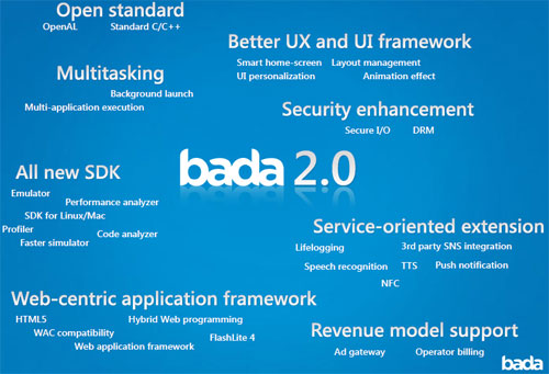 Bada 2.0 to incorporate NFC, better UI and web centric apps
