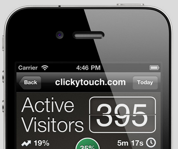 Analytics app ClickyTouch comes to iPad