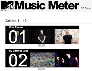 mtv music meter small MTV launches social media powered Music Meter chart