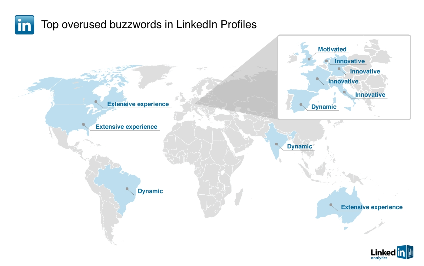 Buzzwords Used Worldwide