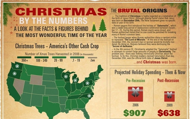 xmas by numbers 11 wonderful Christmas infographics for the festive info geek in you