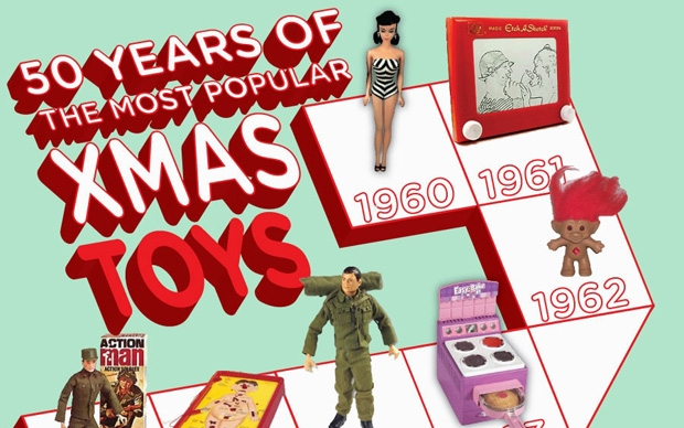 xmas toys 11 wonderful Christmas infographics for the festive info geek in you