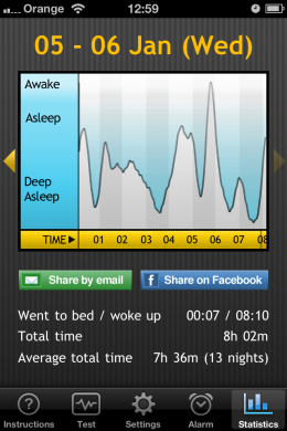 IMG 1483 260x390 App Store Classics: Sweeter dreams with Sleep Cycle.