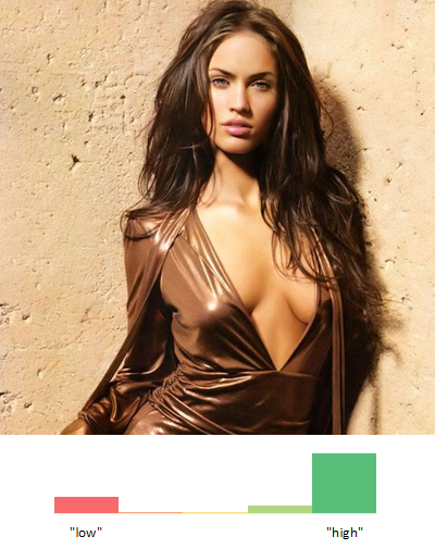 MeganFox2B The Megan Fox Paradox: OKCupid breaks it down.