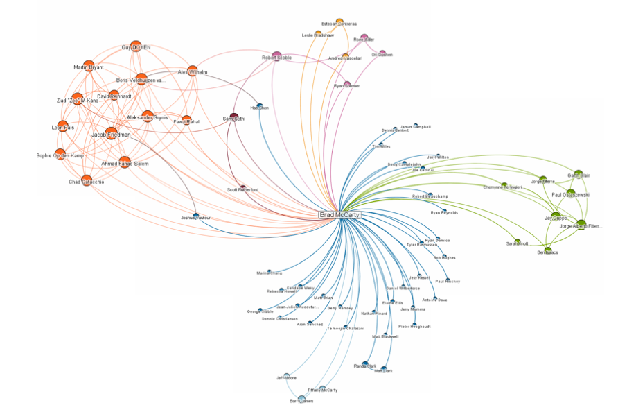 Screen shot 2011 01 24 at 4.36.53 PM LinkedIn brings InMaps to visualize your professional network