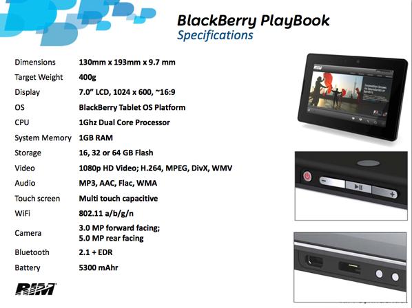 blackberry-roadmap-2011-3