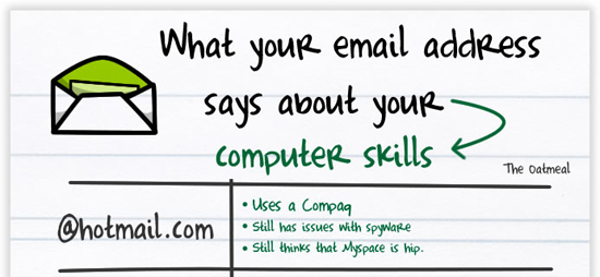hotmail the oatmeal 10 awesome but impolite email filters