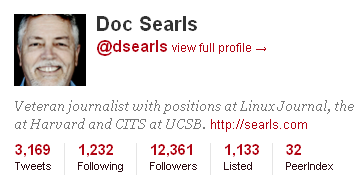 peerindex dsearls How to: Integrate PeerIndex into Twitter Profile Pages
