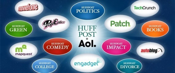 AOL Acquires Huffington Post for $315 Million