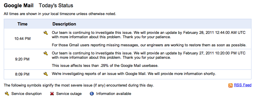 Screen shot 2011 02 27 at 23.03.45 Google acknowledges Gmail issues as users complain of missing emails
