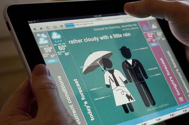 Grab your Swackett: A delightfully easy, fun weather app for your mac