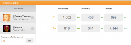 Untitled 20 520x178 SocialGrapple gives you insights on your Twitter competition.