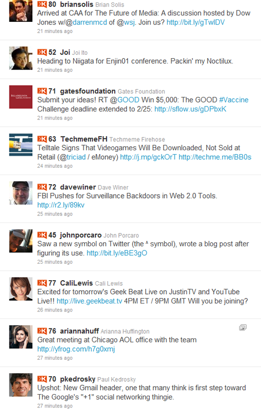 klout Find out who has the most Klout on Twitter with this Chrome extension