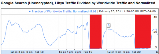 libya offline e1298206028155 Internet in Libya: Sorry Were Closed Every Night Until Sunrise