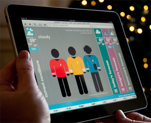 swaket1 Grab your Swackett: A delightfully easy, fun weather app for your mac