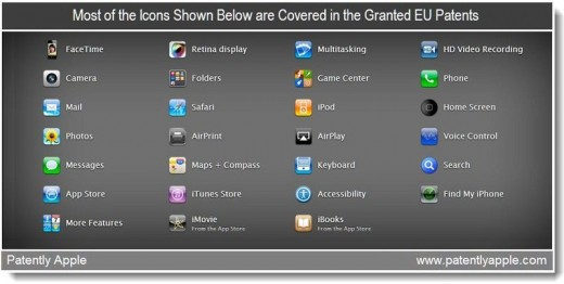 1B Overview of Icons Covered in the EUs Granted Design Wins for Apple march 2011 520x262 Apple Granted EU Patent For Its iOS Icons