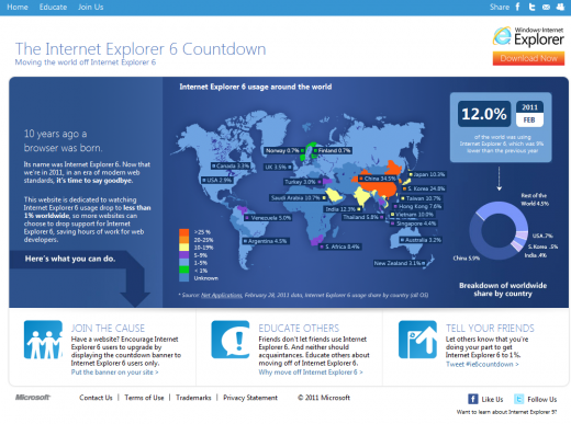 2011 03 04 1109 520x387 Microsoft launches IE6countdown.com to track the death of Internet Explorer 6