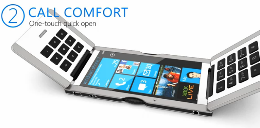 The 'Triple Flip' WP7 concept is the best phone idea ever