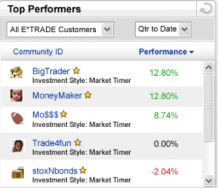 Screen shot 2011 03 17 at 4.17.33 PM 220x188  E*TRADE launches its community platform. Should stock markets be social?