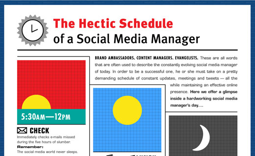 A day in the life of a social media manager, illustrated