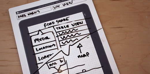 iPad Dry Erase Board Get the Ultimate UI Sketching Kit from UI Stencils