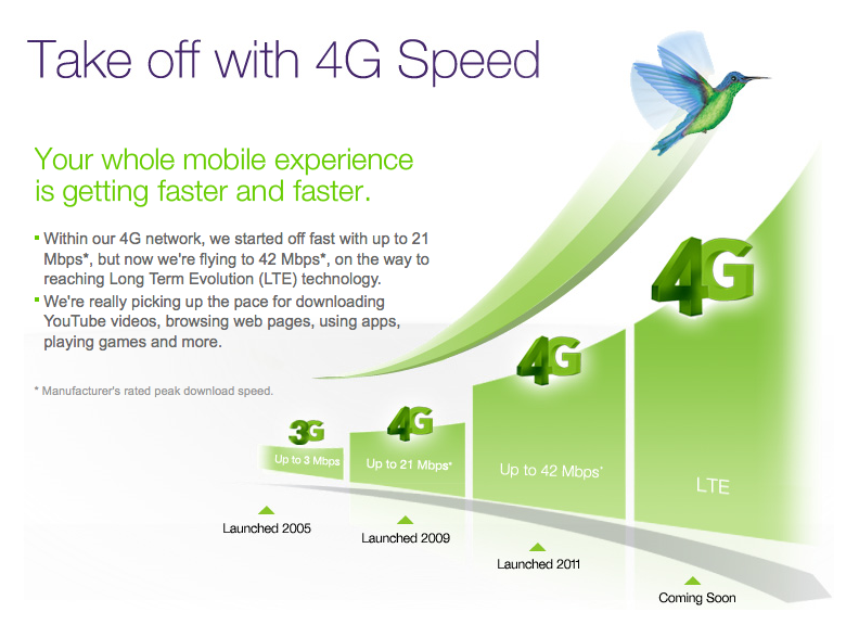 Picture 1 Telus announces plans for LTE 4G network in Canada