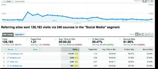 Social-Media-Filters