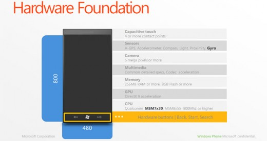 wp7specs 520x276 Microsoft updates Windows Phone hardware requirements