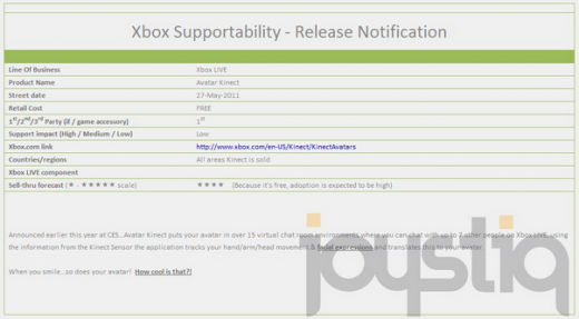 2011 05 09 1610 520x287 Xbox 360 spring update due May 19th with Avatar Kinect landing May 27th [Rumor]