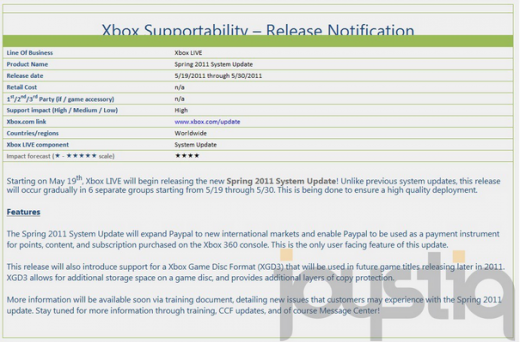 2011 05 09 1611 520x342 Xbox 360 spring update due May 19th with Avatar Kinect landing May 27th [Rumor]
