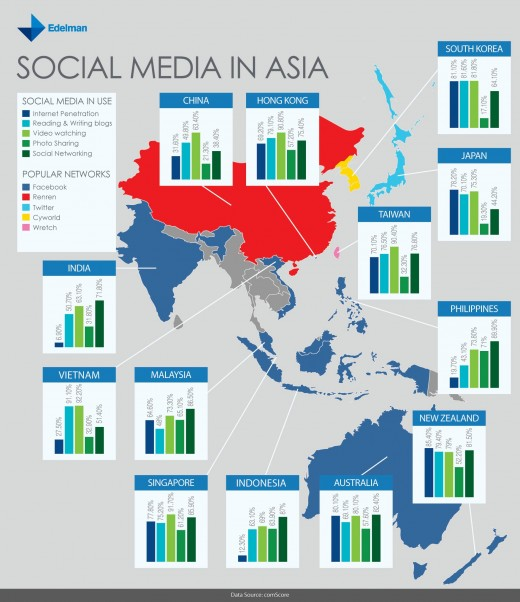 APAC Social Media Map 520x602 Social Media in Asia [Infographic]