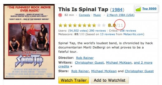 Picture 576 1 520x275 Spinal Taps Rating on IMDB goes up to 11