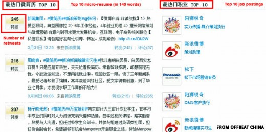 Sina weibo microresume site  520x258 140 character micro resumes change job applications in China