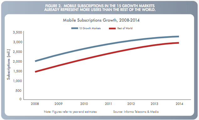 inmobi research What will define the next phase of mobile advertising?