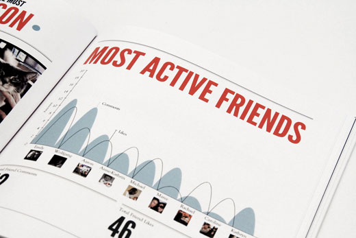mostactivefriends Social Memories for Facebook makes a beautiful book out of your...well, memories.