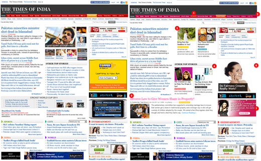 timesofindia Personyze customizes sites according to visitor interests