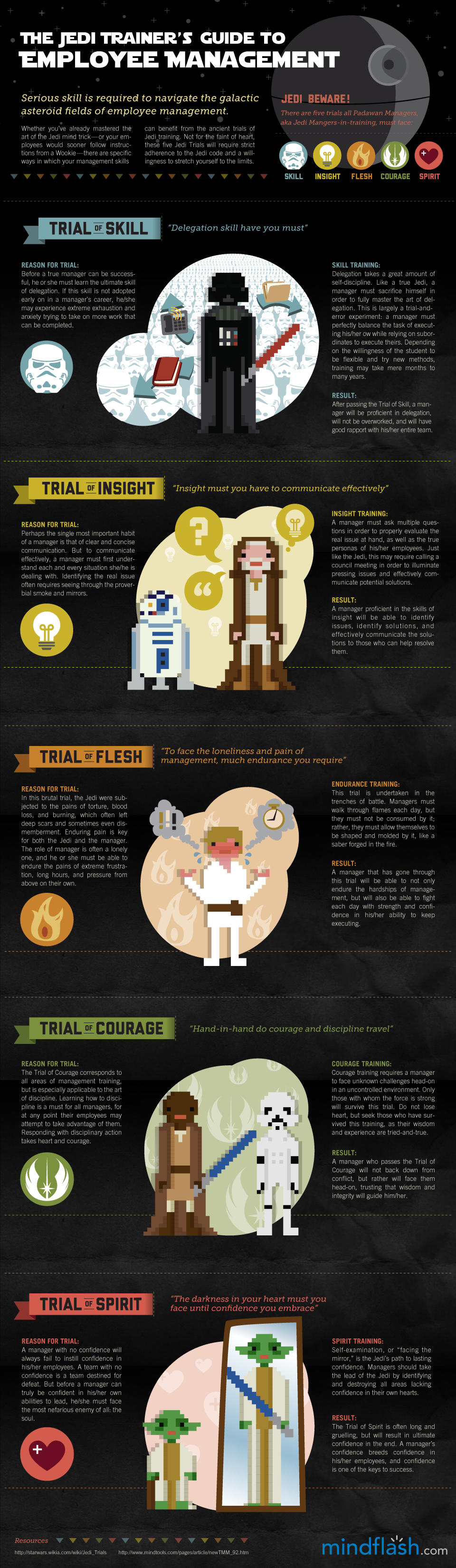 11.06.21 Jedi mindflash jmj 101 The Jedi Trainer's Guide To Employee Management [Infographic]