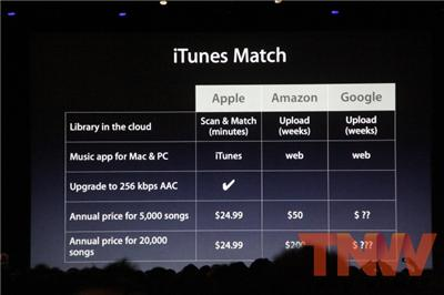 1ee47342 633f 4320 899c 8d61097770ba 400 iTunes Match: Apple announces its cloud based music service