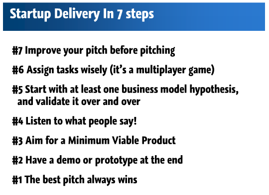 Startup Delivery in 7 Steps – Yuri Gitahy