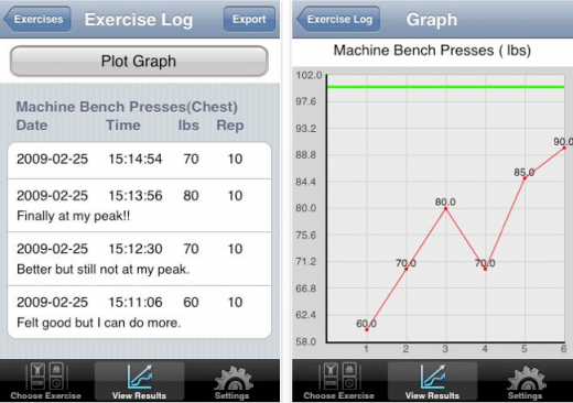 Screen shot 2011 05 31 at 4.24.49 PM 520x366 How a Geek Lost 35lbs and Got Fit with the iPhone