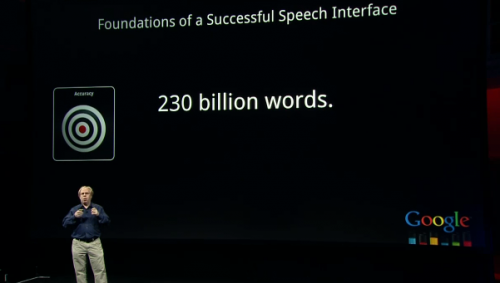 Screen shot 2011 06 14 at 10.03.06 AM 500x283 Google announces Voice Search, Search by Image for desktop