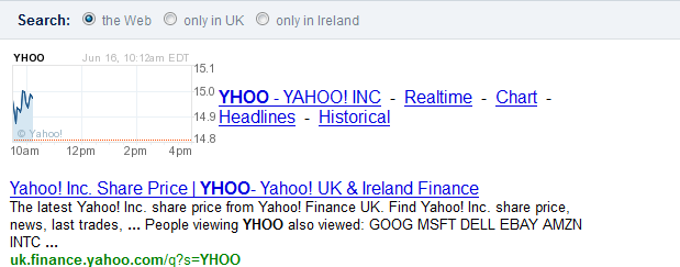 yhoo Yahoo Search Results 1308234711502 Yahoo! India rolls out Direct Display Builder, Search Direct coming later this year