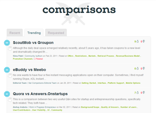 GC2 GetComparisons: The Wikipedia of product comparisons