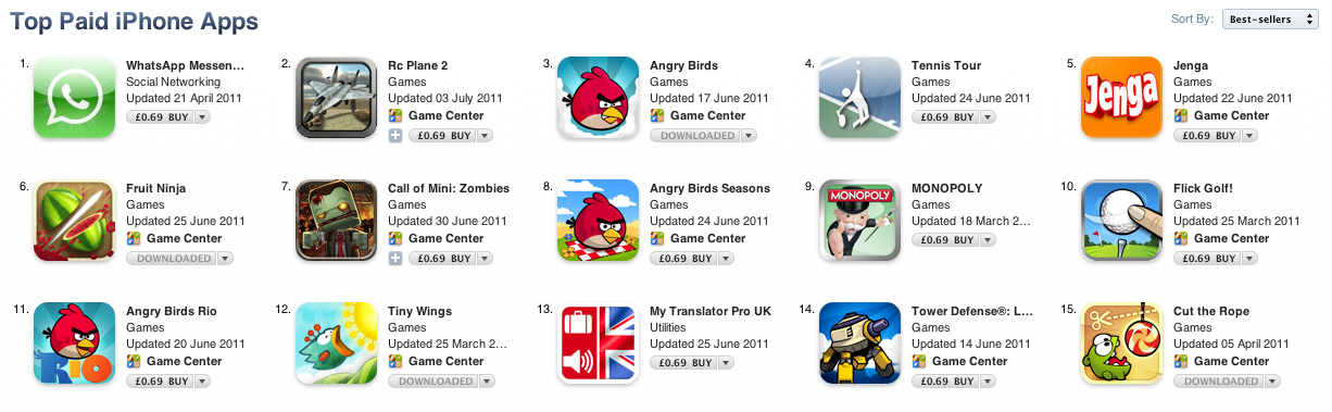 Apple adjusts App Store pricing in some markets [Updated