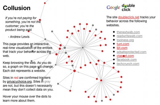 collusion Find out whos tracking you across the Web, with Collusion