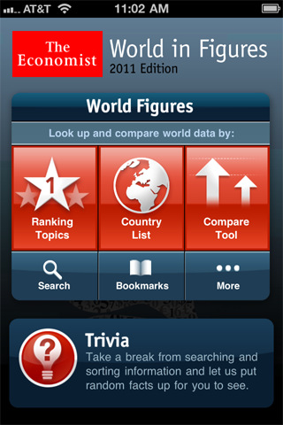 mzl.kdtjquxe.320x480 75 Just released: The Economists World in Figures iPhone app