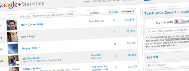 Zuckerberg and Google management drop off Google+ top 100 list