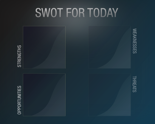 swot 6 easy ways to get the most of your desktop